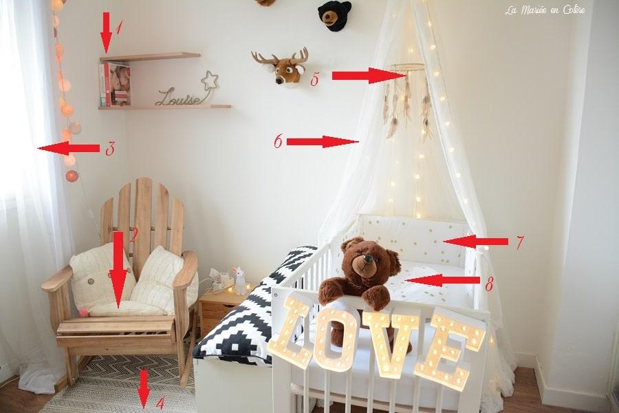 chambre bébé avant après