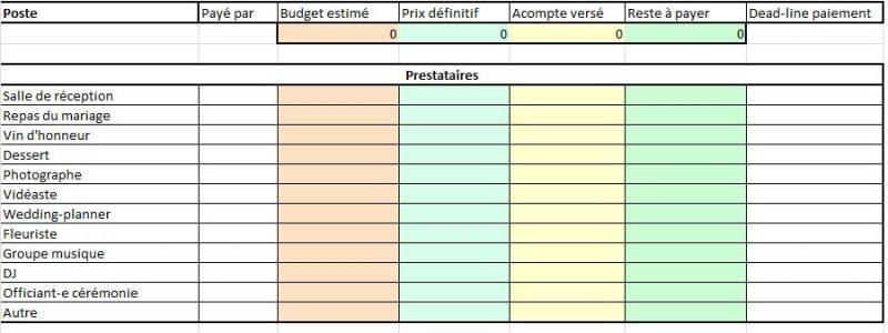 Calculer budget mariage